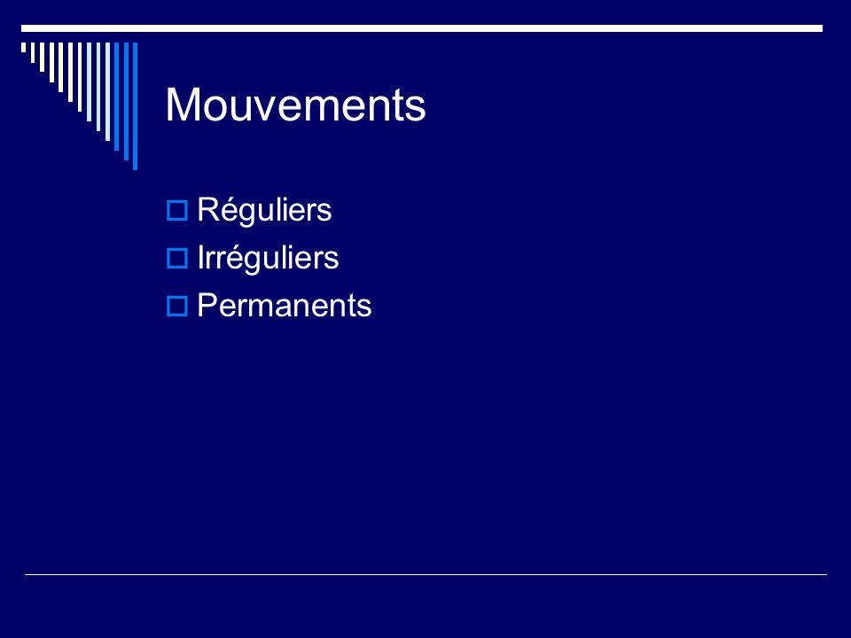 Mouvements Réguliers Irréguliers Permanents