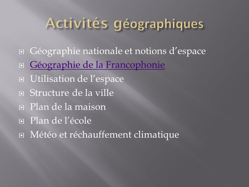 Géographie nationale et notions despace Géographie de la Francophonie Géographie de la Francophonie Utilisation de lespace Structure de la ville Plan