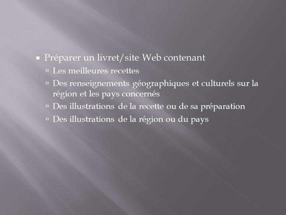 Préparer un livret/site Web contenant Les meilleures recettes Des renseignements géographiques et culturels sur la région et les pays concernés Des il