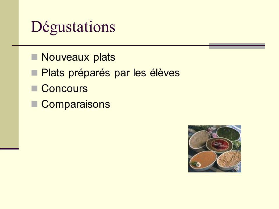 Dégustations Nouveaux plats Plats préparés par les élèves Concours Comparaisons