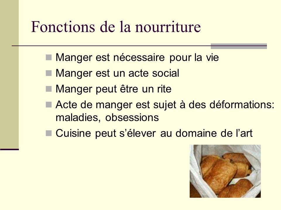 Fonctions de la nourriture Manger est nécessaire pour la vie Manger est un acte social Manger peut être un rite Acte de manger est sujet à des déformations: maladies, obsessions Cuisine peut sélever au domaine de lart