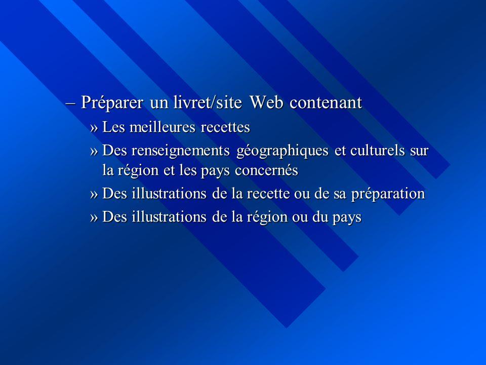 –Préparer un livret/site Web contenant »Les meilleures recettes »Des renseignements géographiques et culturels sur la région et les pays concernés »De