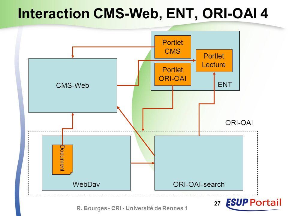 R. Bourges - CRI - Université de Rennes 1 27 WebDav Interaction CMS-Web, ENT, ORI-OAI 4 ENT ORI-OAI-search CMS-Web Portlet Lecture Portlet CMS Documen
