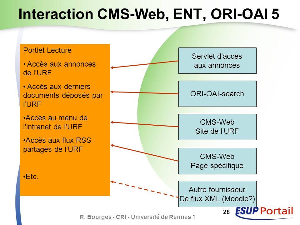 R. Bourges - CRI - Université de Rennes 1 28 Interaction CMS-Web, ENT, ORI-OAI 5 Portlet Lecture Accès aux annonces de lURF Accès aux derniers documen