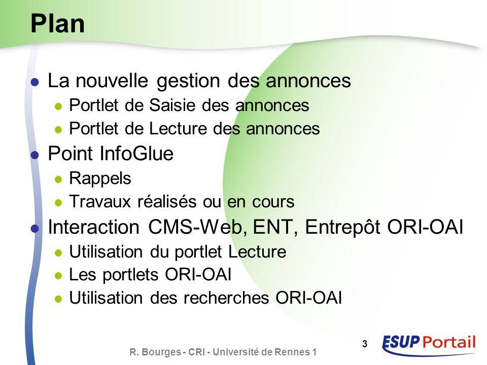 R. Bourges - CRI - Université de Rennes 1 3 Plan La nouvelle gestion des annonces Portlet de Saisie des annonces Portlet de Lecture des annonces Point