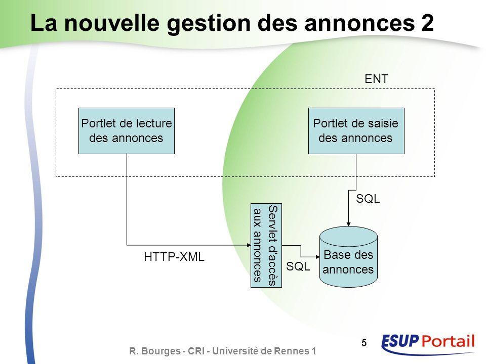 R. Bourges - CRI - Université de Rennes 1 5 La nouvelle gestion des annonces 2 Portlet de saisie des annonces Base des annonces Servlet daccès aux ann
