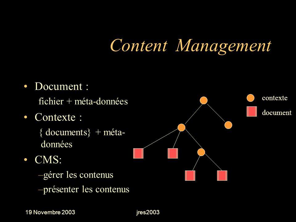 19 Novembre 2003jres2003 Content Management Document : fichier + méta-données Contexte : { documents} + méta- données CMS: –gérer les contenus –présen