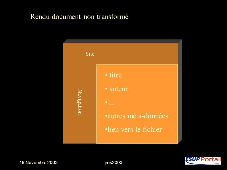 19 Novembre 2003jres2003 Rendu document non transformé Site Navigation titre auteur... autres méta-données lien vers le fichier