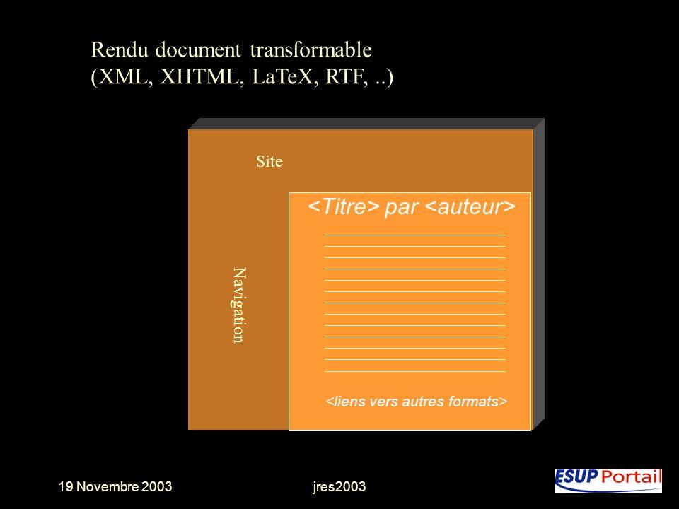19 Novembre 2003jres2003 Rendu document transformable (XML, XHTML, LaTeX, RTF,..) Site Navigation par