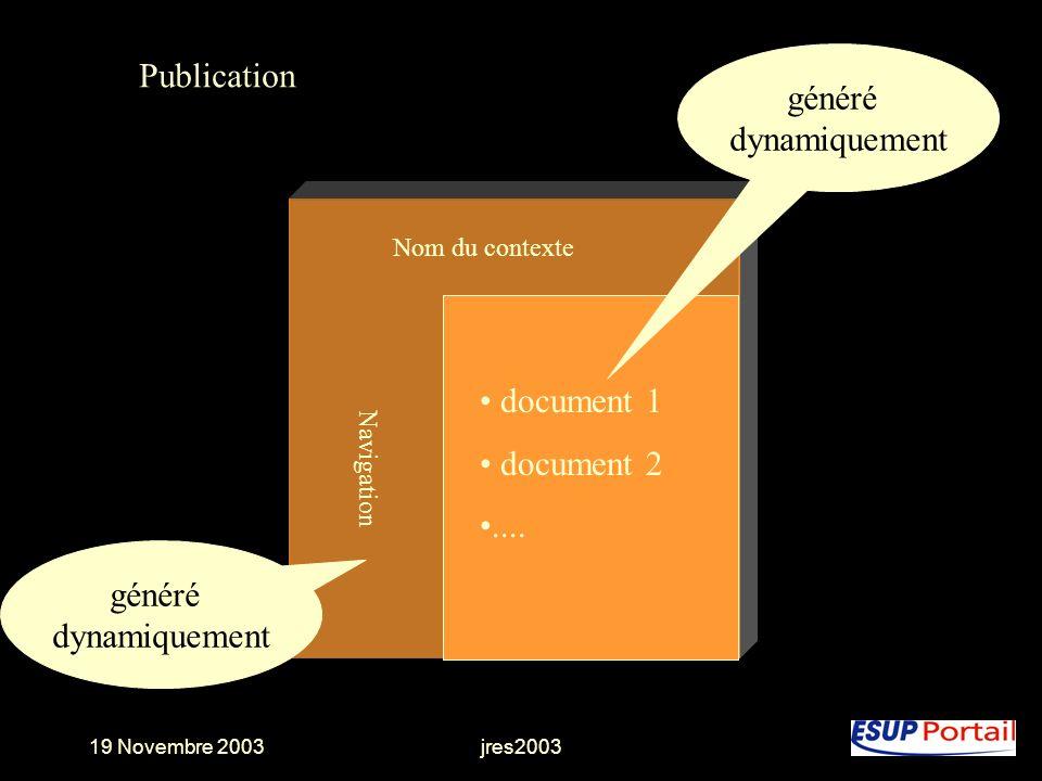 19 Novembre 2003jres2003 Publication Nom du contexte Navigation document 1 document 2.... généré dynamiquement généré dynamiquement