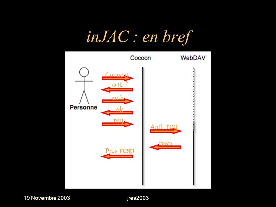 19 Novembre 2003jres2003 inJAC : en bref Connect ok req Auth req Pres resp auth ? auth resp