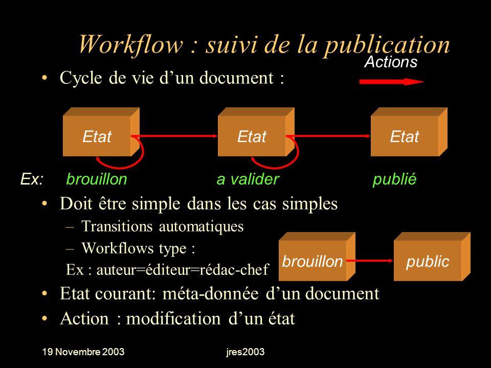 19 Novembre 2003jres2003 Cycle de vie dun document : Doit être simple dans les cas simples –Transitions automatiques –Workflows type : Ex : auteur=édi