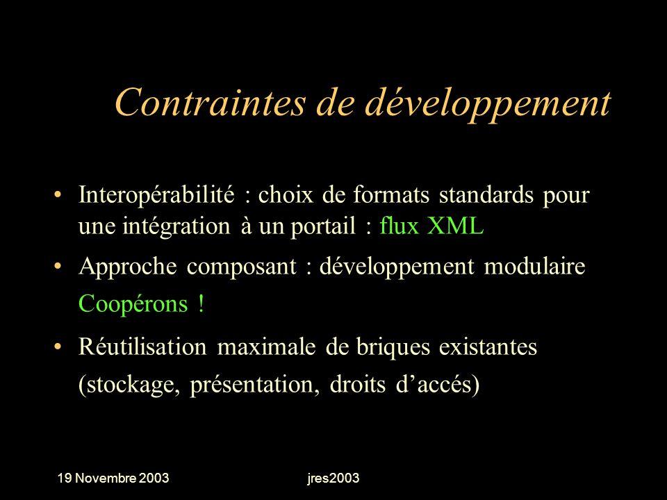 19 Novembre 2003jres2003 Contraintes de développement Interopérabilité : choix de formats standards pour une intégration à un portail : flux XML Appro