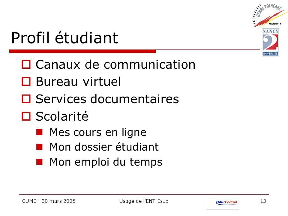 CUME - 30 mars 2006Usage de l'ENT Esup13 Profil étudiant Canaux de communication Bureau virtuel Services documentaires Scolarité Mes cours en ligne Mo