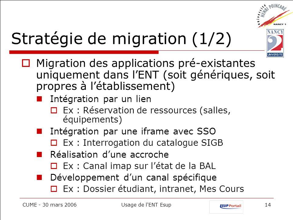 CUME - 30 mars 2006Usage de l'ENT Esup14 Stratégie de migration (1/2) Migration des applications pré-existantes uniquement dans lENT (soit génériques,