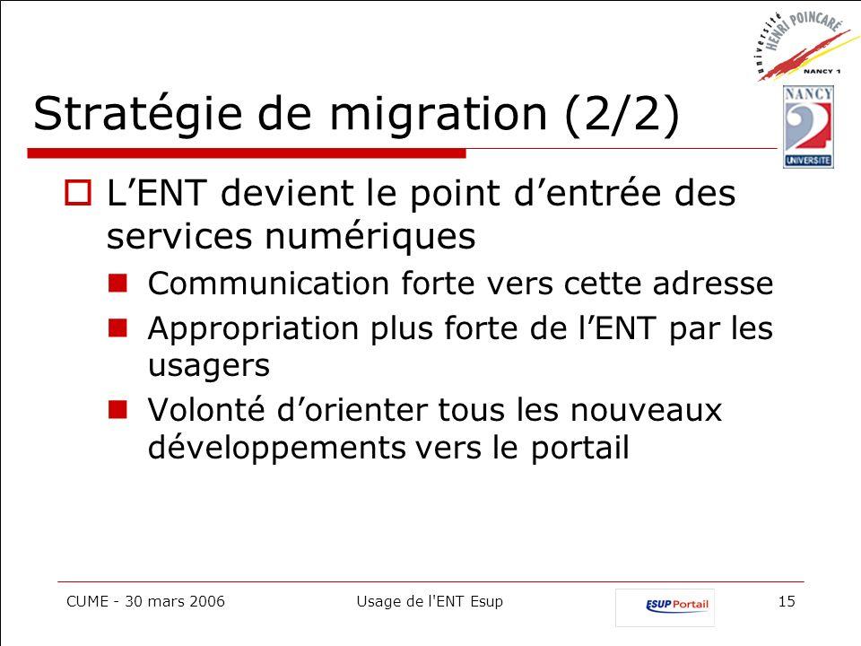 CUME - 30 mars 2006Usage de l'ENT Esup15 Stratégie de migration (2/2) LENT devient le point dentrée des services numériques Communication forte vers c