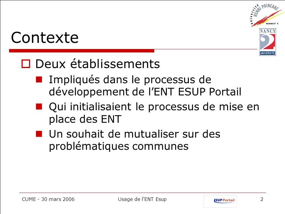 CUME - 30 mars 2006Usage de l'ENT Esup2 Contexte Deux établissements Impliqués dans le processus de développement de lENT ESUP Portail Qui initialisai