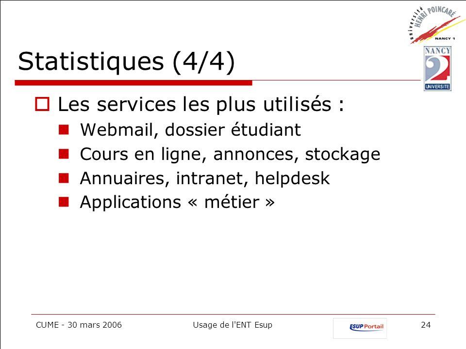 CUME - 30 mars 2006Usage de l'ENT Esup24 Statistiques (4/4) Les services les plus utilisés : Webmail, dossier étudiant Cours en ligne, annonces, stock