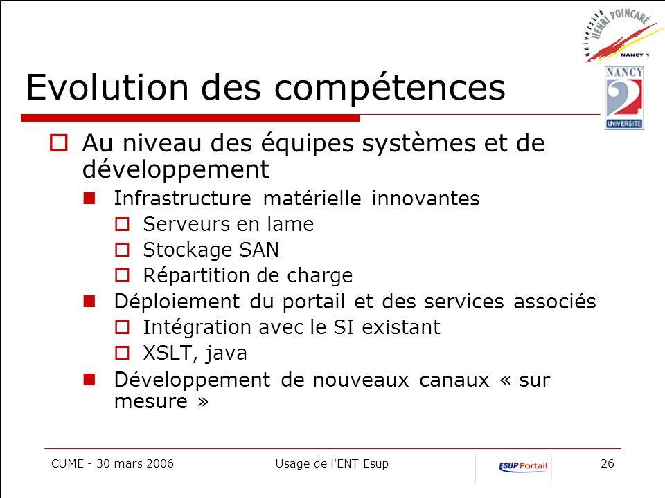 CUME - 30 mars 2006Usage de l'ENT Esup26 Evolution des compétences Au niveau des équipes systèmes et de développement Infrastructure matérielle innova