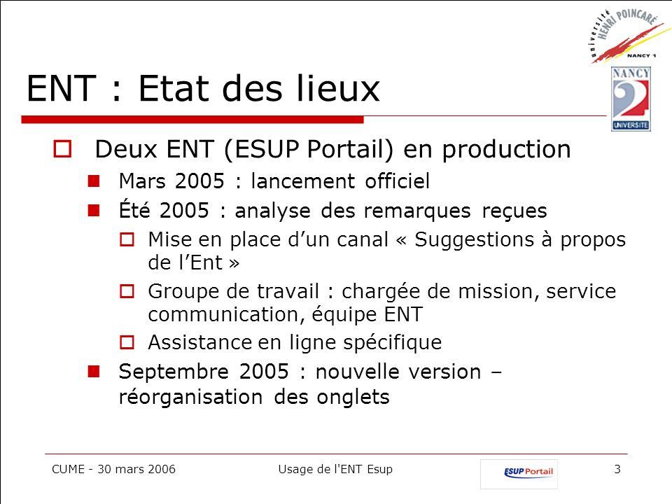 CUME - 30 mars 2006Usage de l'ENT Esup3 ENT : Etat des lieux Deux ENT (ESUP Portail) en production Mars 2005 : lancement officiel Été 2005 : analyse d