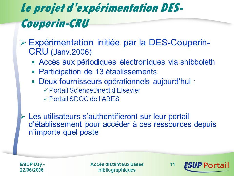 ESUP Day - 22/06/2006 Accès distant aux bases bibliographiques 11 Le projet dexpérimentation DES- Couperin-CRU Expérimentation initiée par la DES-Coup