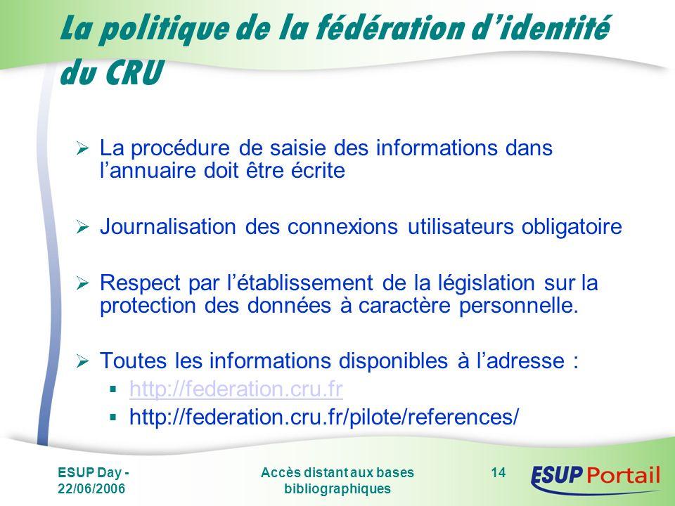 ESUP Day - 22/06/2006 Accès distant aux bases bibliographiques 14 La politique de la fédération didentité du CRU La procédure de saisie des informatio