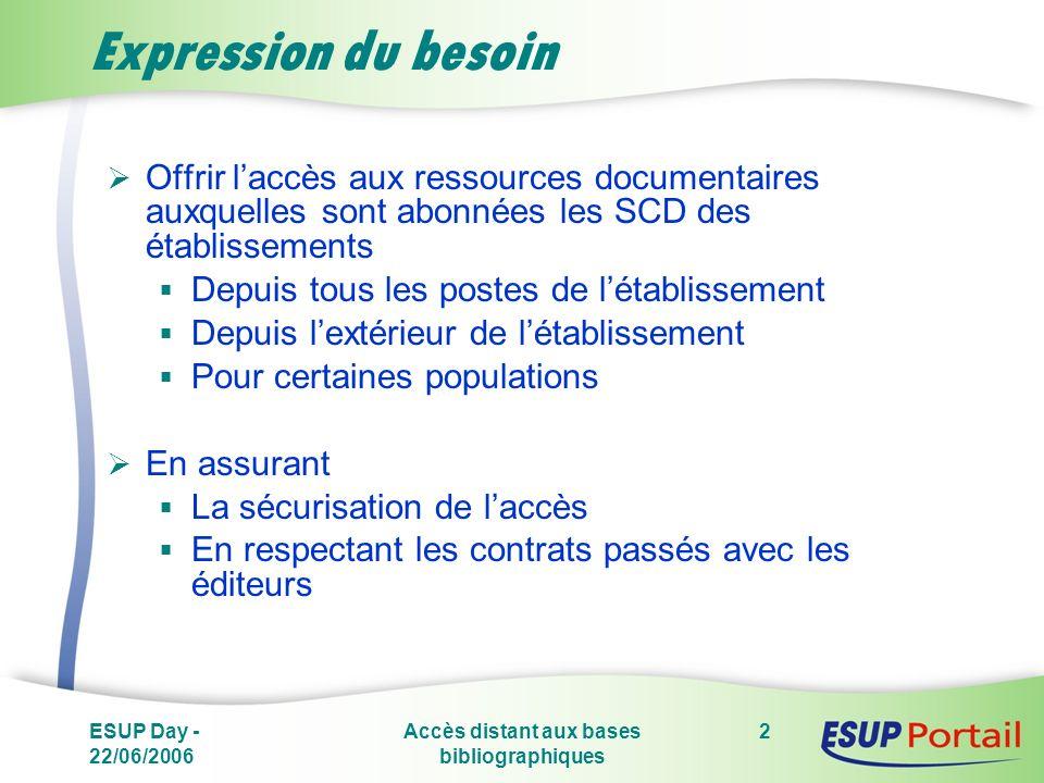 ESUP Day - 22/06/2006 Accès distant aux bases bibliographiques 2 Expression du besoin Offrir laccès aux ressources documentaires auxquelles sont abonn