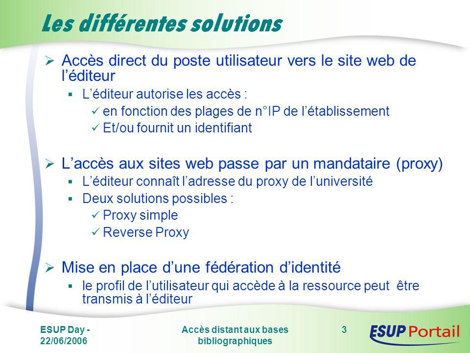 ESUP Day - 22/06/2006 Accès distant aux bases bibliographiques 3 Les différentes solutions Accès direct du poste utilisateur vers le site web de lédit