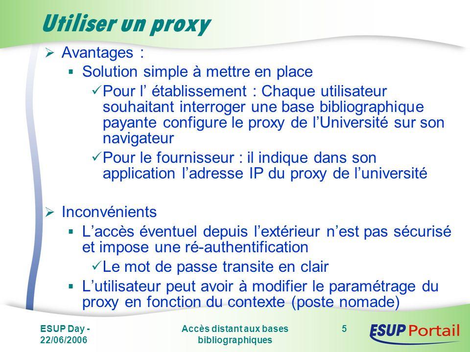 ESUP Day - 22/06/2006 Accès distant aux bases bibliographiques 5 Utiliser un proxy Avantages : Solution simple à mettre en place Pour l établissement