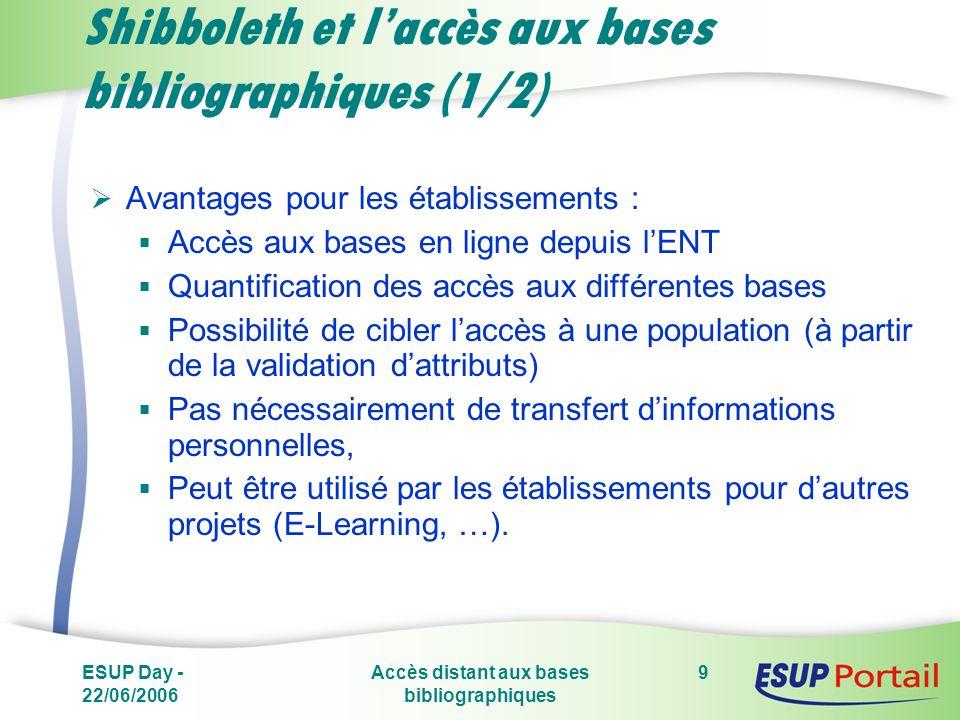ESUP Day - 22/06/2006 Accès distant aux bases bibliographiques 9 Shibboleth et laccès aux bases bibliographiques (1/2) Avantages pour les établissemen
