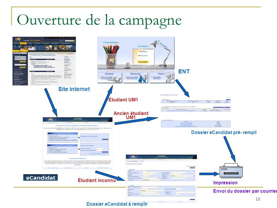 esup days 10 Ouverture de la campagne Site internet ENT Dossier eCandidat pré- rempli Ancien étudiant UM1 Étudiant UM1 Dossier eCandidat à remplir Étu