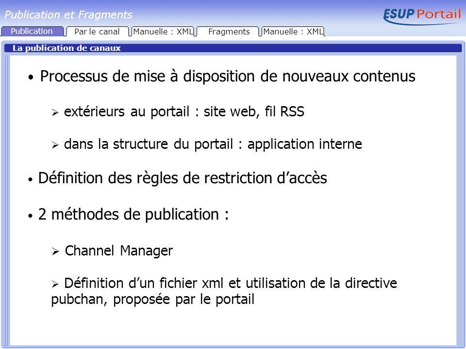 FragmentsManuelle : XML Publication et Fragments La publication de canaux Processus de mise à disposition de nouveaux contenus extérieurs au portail :