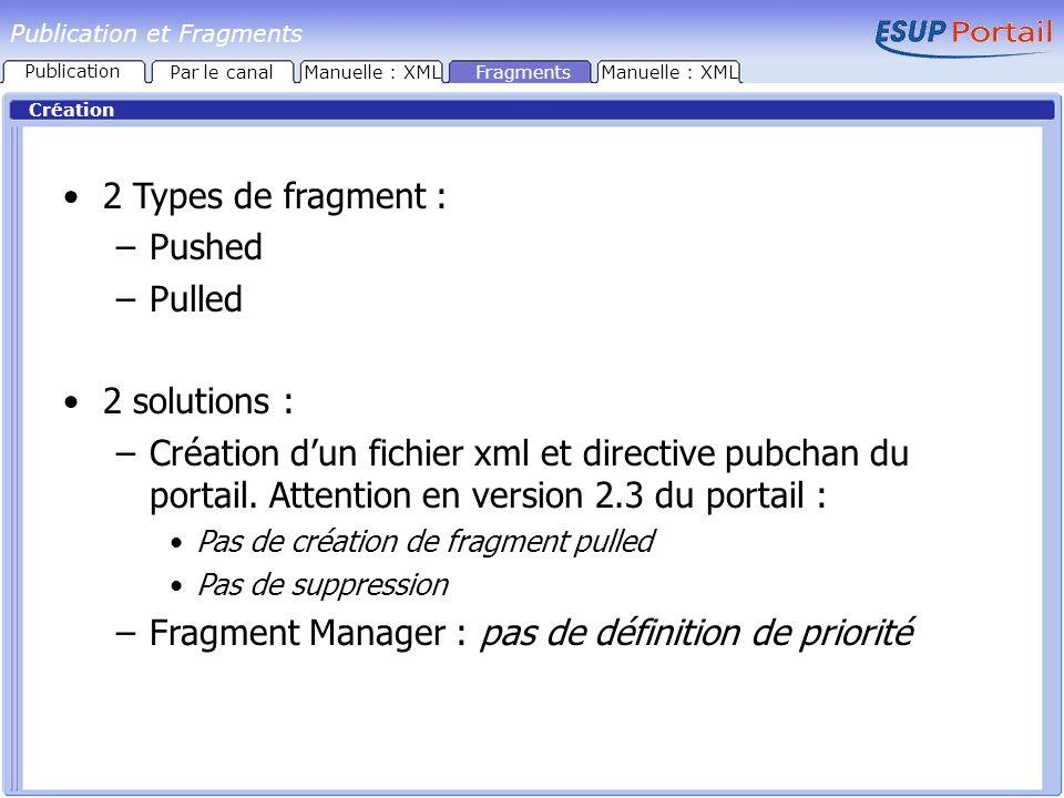 Publication et Fragments Création 2 Types de fragment : –Pushed –Pulled 2 solutions : –Création dun fichier xml et directive pubchan du portail.