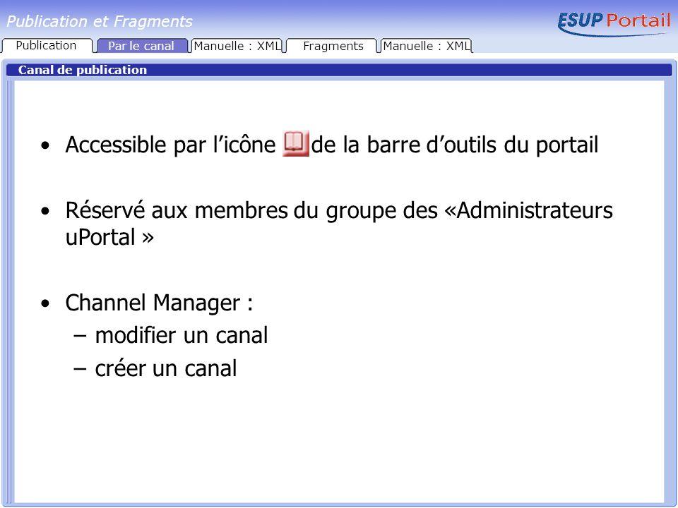 Publication et Fragments Canal de publication Accessible par licône de la barre doutils du portail Réservé aux membres du groupe des «Administrateurs