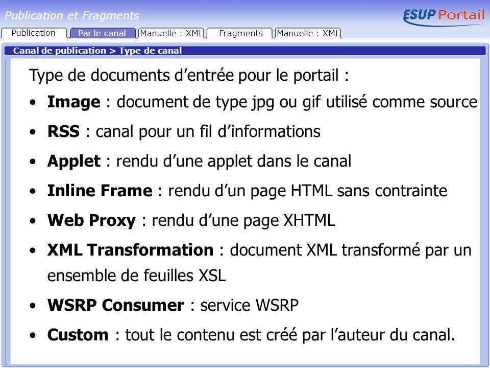 Publication et Fragments Canal de publication > Type de canal Type de documents dentrée pour le portail : Image : document de type jpg ou gif utilisé