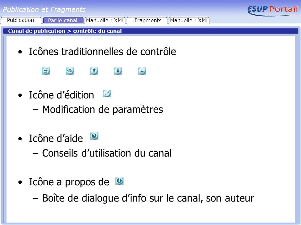 Publication et Fragments Canal de publication > contrôle du canal Icônes traditionnelles de contrôle Icône dédition –Modification de paramètres Icône