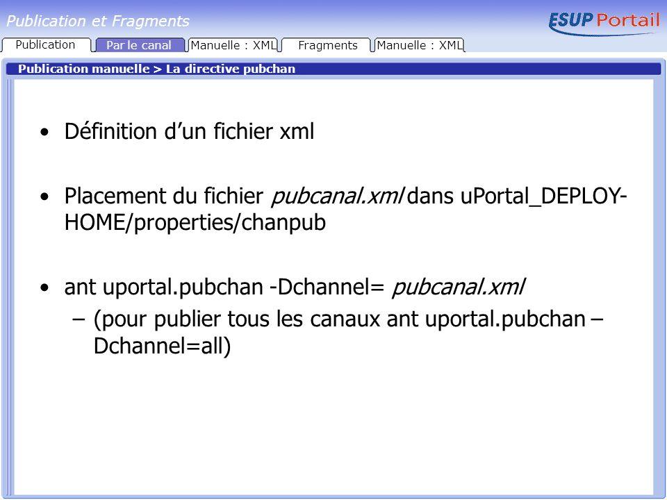 Publication et Fragments Publication manuelle > La directive pubchan Définition dun fichier xml Placement du fichier pubcanal.xml dans uPortal_DEPLOY- HOME/properties/chanpub ant uportal.pubchan -Dchannel= pubcanal.xml –(pour publier tous les canaux ant uportal.pubchan – Dchannel=all) FragmentsManuelle : XML Publication Par le canal