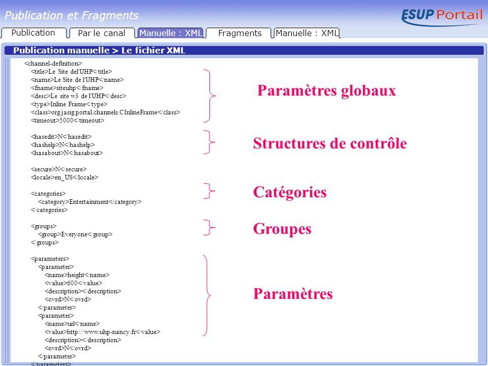 Publication et Fragments Publication manuelle > Le fichier XML Le Site del'UHP siteuhp Le site w3 de l'UHP Inline Frame org.jasig.portal.channels.CInl