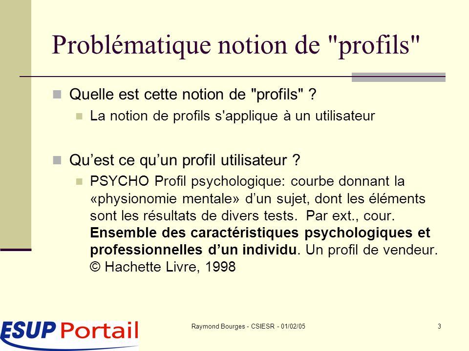 Raymond Bourges - CSIESR - 01/02/0514 La liste des canaux