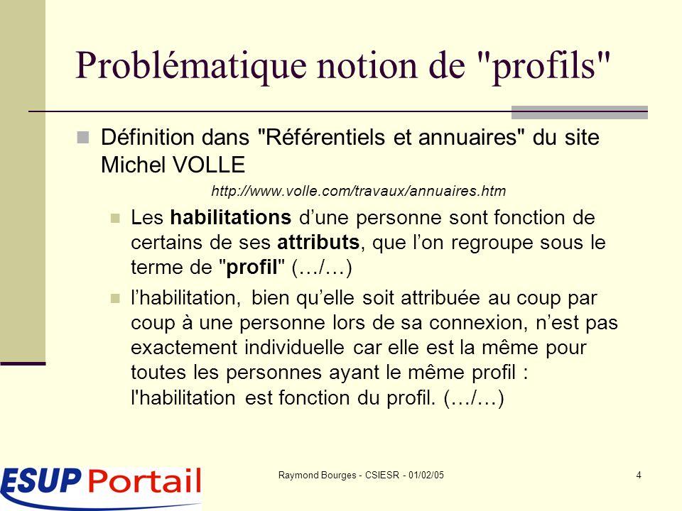 Raymond Bourges - CSIESR - 01/02/055 Problématique notion de profils Savoir comment et par qui le profil dune personne est géré constitue lune des articulations cruciales du système dinformation.