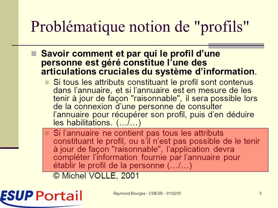 Raymond Bourges - CSIESR - 01/02/056 Référentiel Architecture du SI Scolarité GRH Autre… LDAP