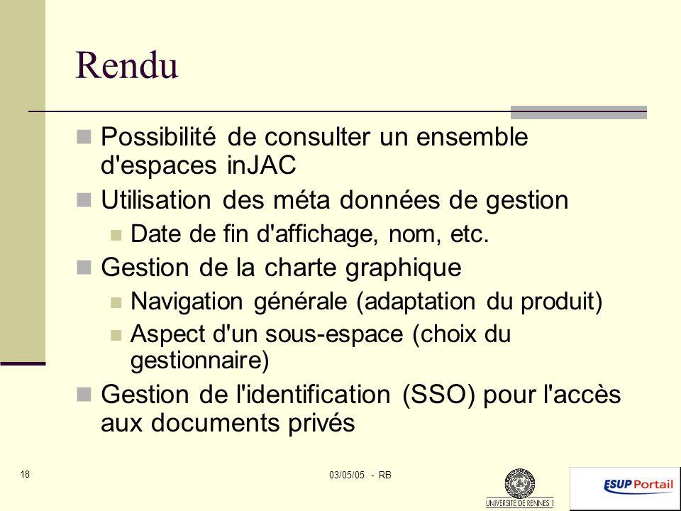 03/05/05 - RB 18 Rendu Possibilité de consulter un ensemble d espaces inJAC Utilisation des méta données de gestion Date de fin d affichage, nom, etc.