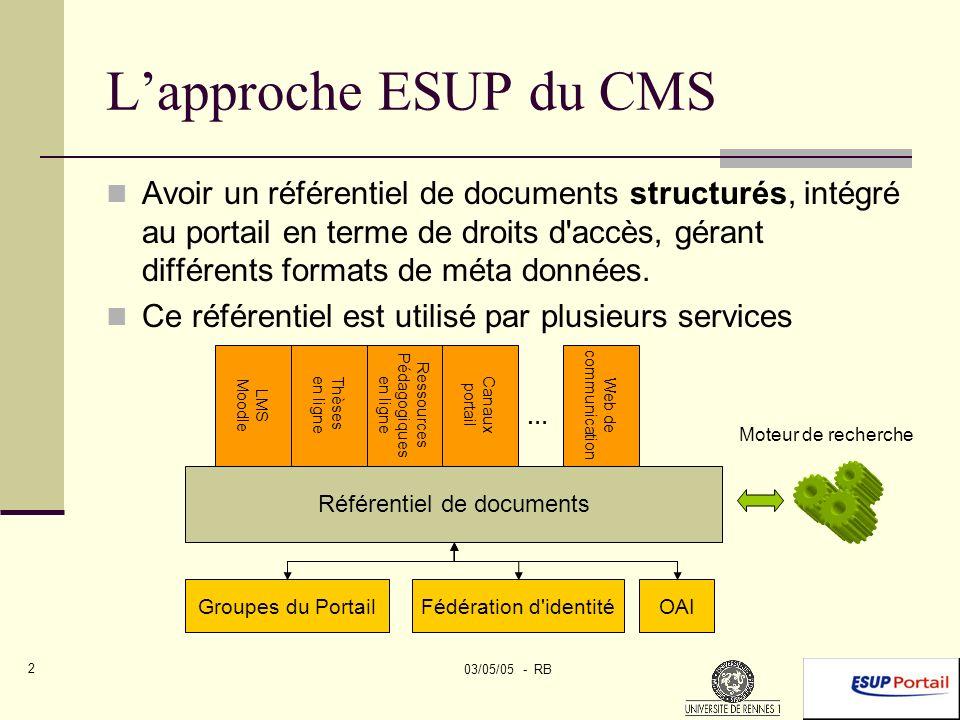 03/05/05 - RB 2 Lapproche ESUP du CMS Avoir un référentiel de documents structurés, intégré au portail en terme de droits d accès, gérant différents formats de méta données.