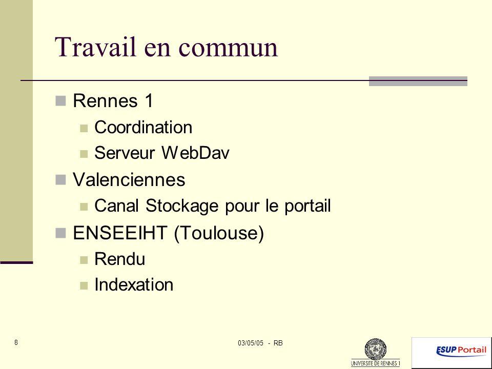 03/05/05 - RB 8 Travail en commun Rennes 1 Coordination Serveur WebDav Valenciennes Canal Stockage pour le portail ENSEEIHT (Toulouse) Rendu Indexation