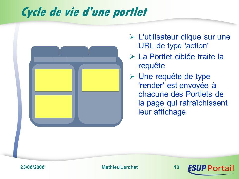 23/06/2006Mathieu Larchet10 Cycle de vie d'une portlet L'utilisateur clique sur une URL de type 'action' La Portlet ciblée traite la requête Une requê