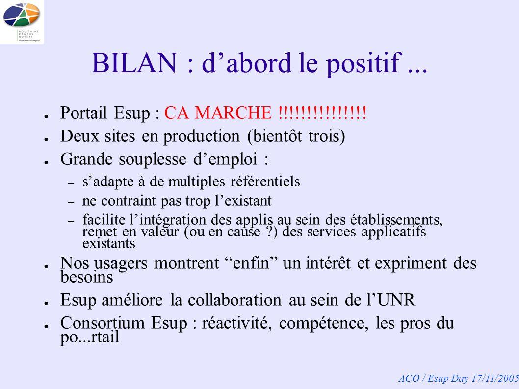 ACO / Esup Day 17/11/2005 BILAN : dabord le positif...