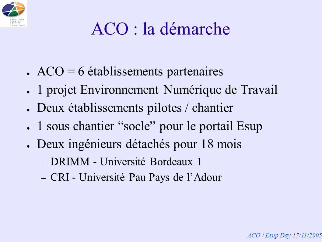 ACO / Esup Day 17/11/2005 ACO : la démarche ACO = 6 établissements partenaires 1 projet Environnement Numérique de Travail Deux établissements pilotes / chantier 1 sous chantier socle pour le portail Esup Deux ingénieurs détachés pour 18 mois – DRIMM - Université Bordeaux 1 – CRI - Université Pau Pays de lAdour