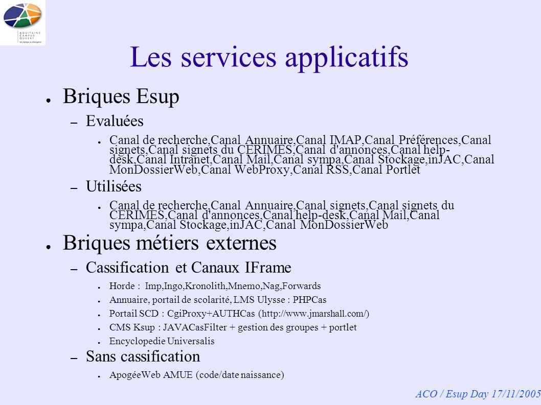 ACO / Esup Day 17/11/2005 Les services applicatifs Briques Esup – Evaluées Canal de recherche,Canal Annuaire,Canal IMAP,Canal Préférences,Canal signet