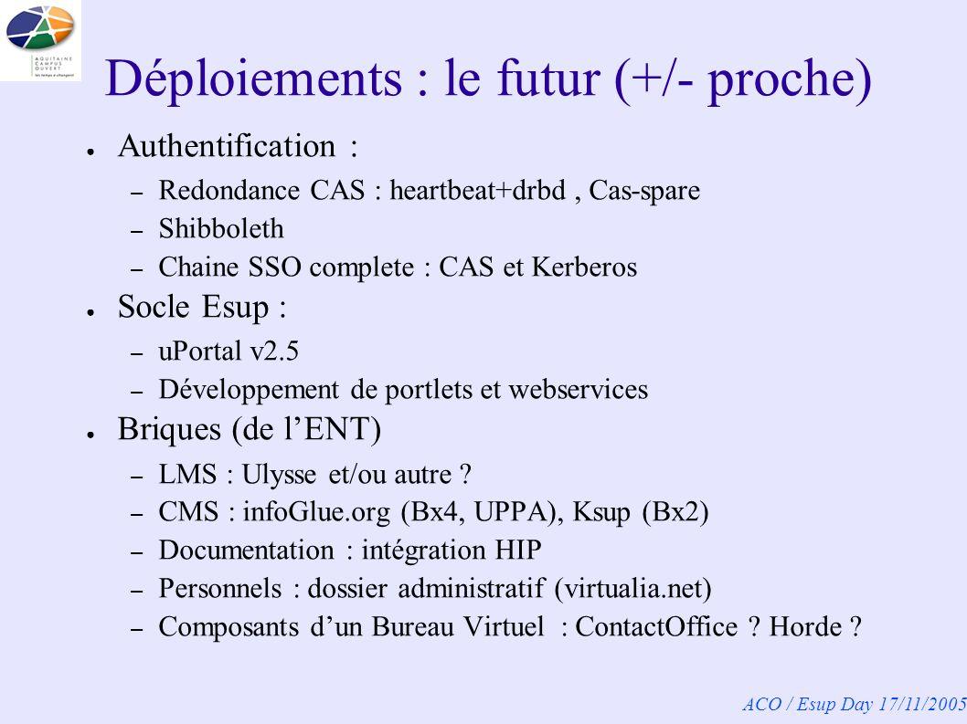 ACO / Esup Day 17/11/2005 Déploiements : le futur (+/- proche) Authentification : – Redondance CAS : heartbeat+drbd, Cas-spare – Shibboleth – Chaine SSO complete : CAS et Kerberos Socle Esup : – uPortal v2.5 – Développement de portlets et webservices Briques (de lENT) – LMS : Ulysse et/ou autre .