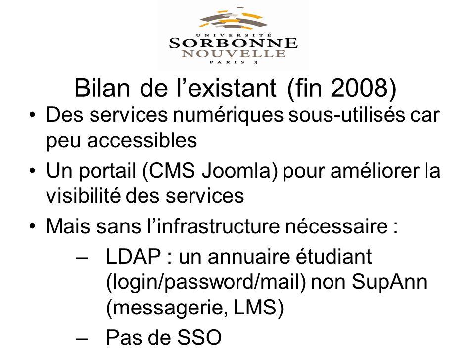 Bilan de lexistant (fin 2008) Des services numériques sous-utilisés car peu accessibles Un portail (CMS Joomla) pour améliorer la visibilité des services Mais sans linfrastructure nécessaire : –LDAP : un annuaire étudiant (login/password/mail) non SupAnn (messagerie, LMS) –Pas de SSO